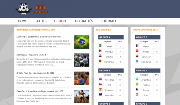 blogcoupedumonde.fr