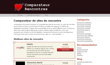 Site Comparateur Rencontres