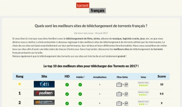 XN Torrent Français, guide web des meilleurs trackers torrent