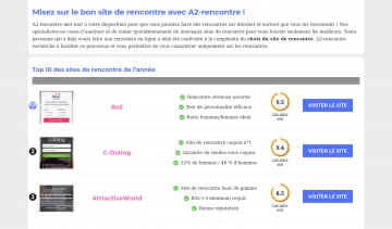 Comparatif de sites de rencontre