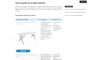 Table pliante, blog d'informations sur la table pliante