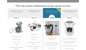 Robot multifonction : guide d'achat